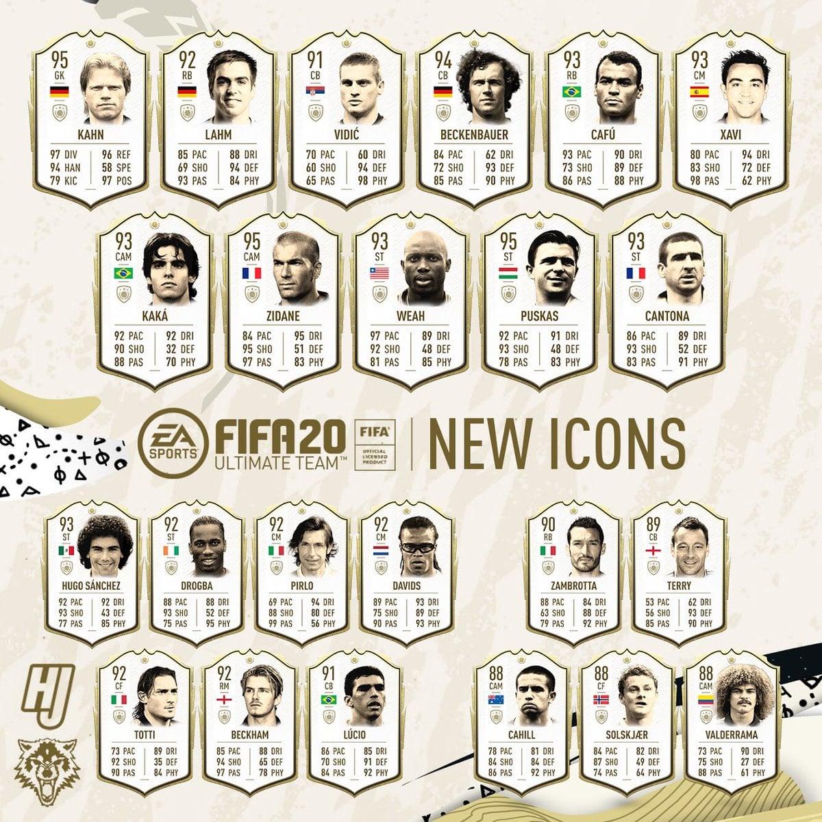 Posibles Leyendas FIFA 20