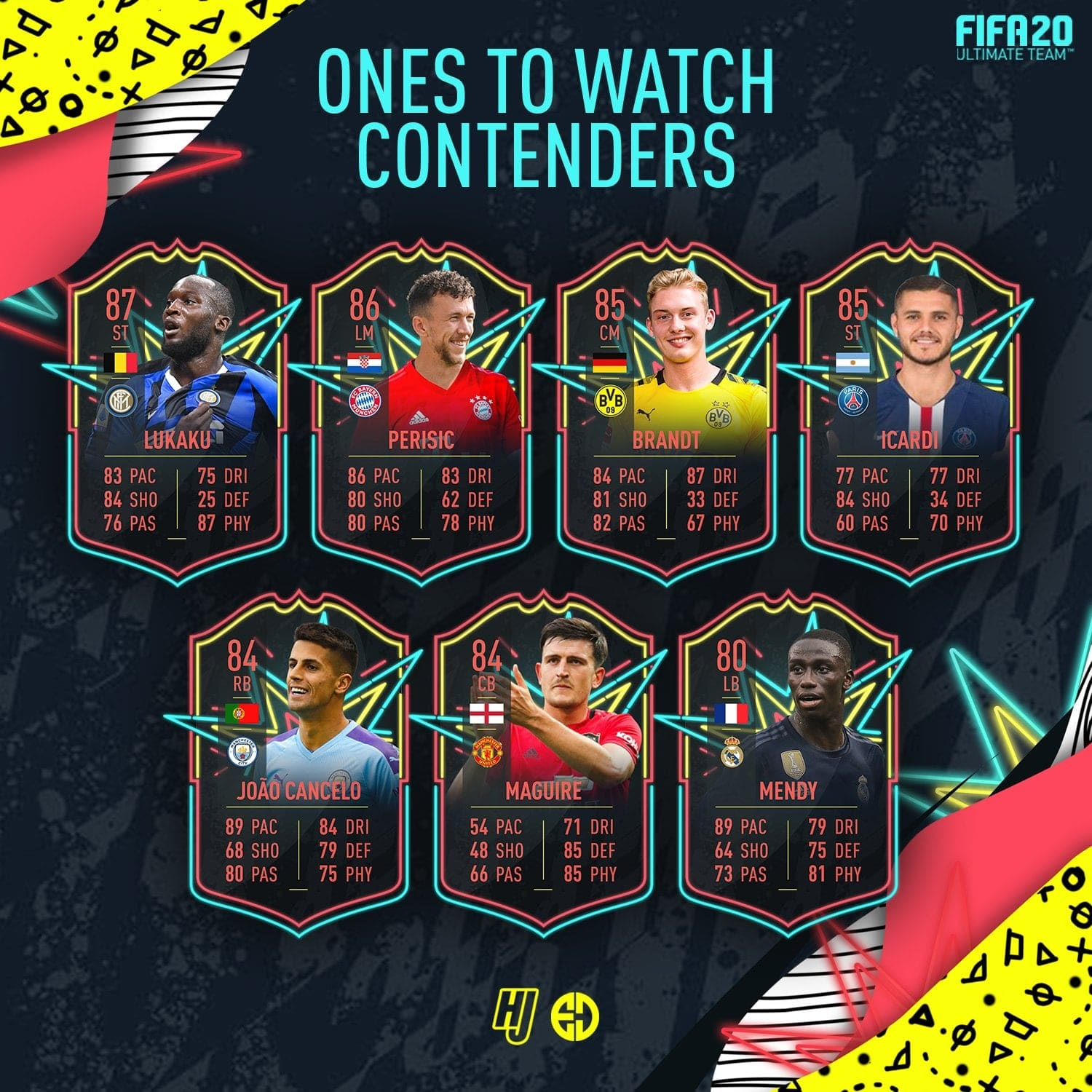Prediccion Cartas Ones to Watch verano FIFA 20