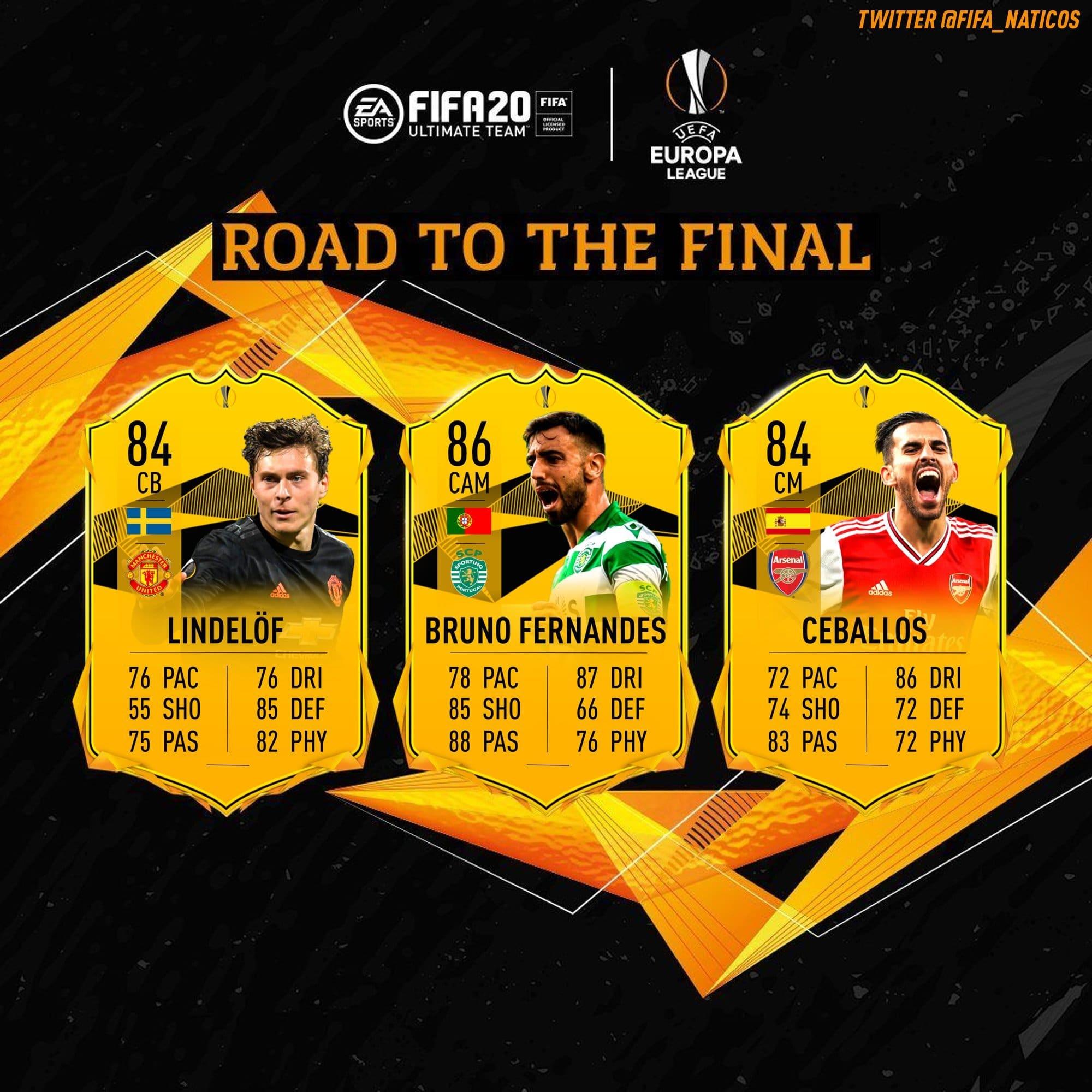 Prediccion Rumbo a la Final UEL FIFA 20