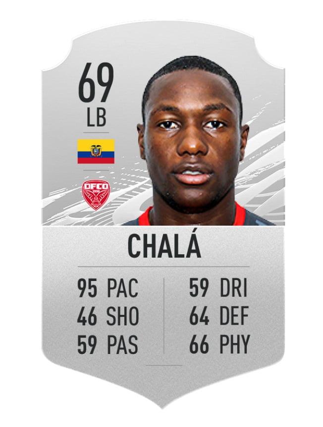 Anibal Chala FIFA 21
