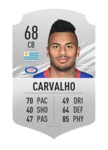 Felipe Carvalho FIFA 21