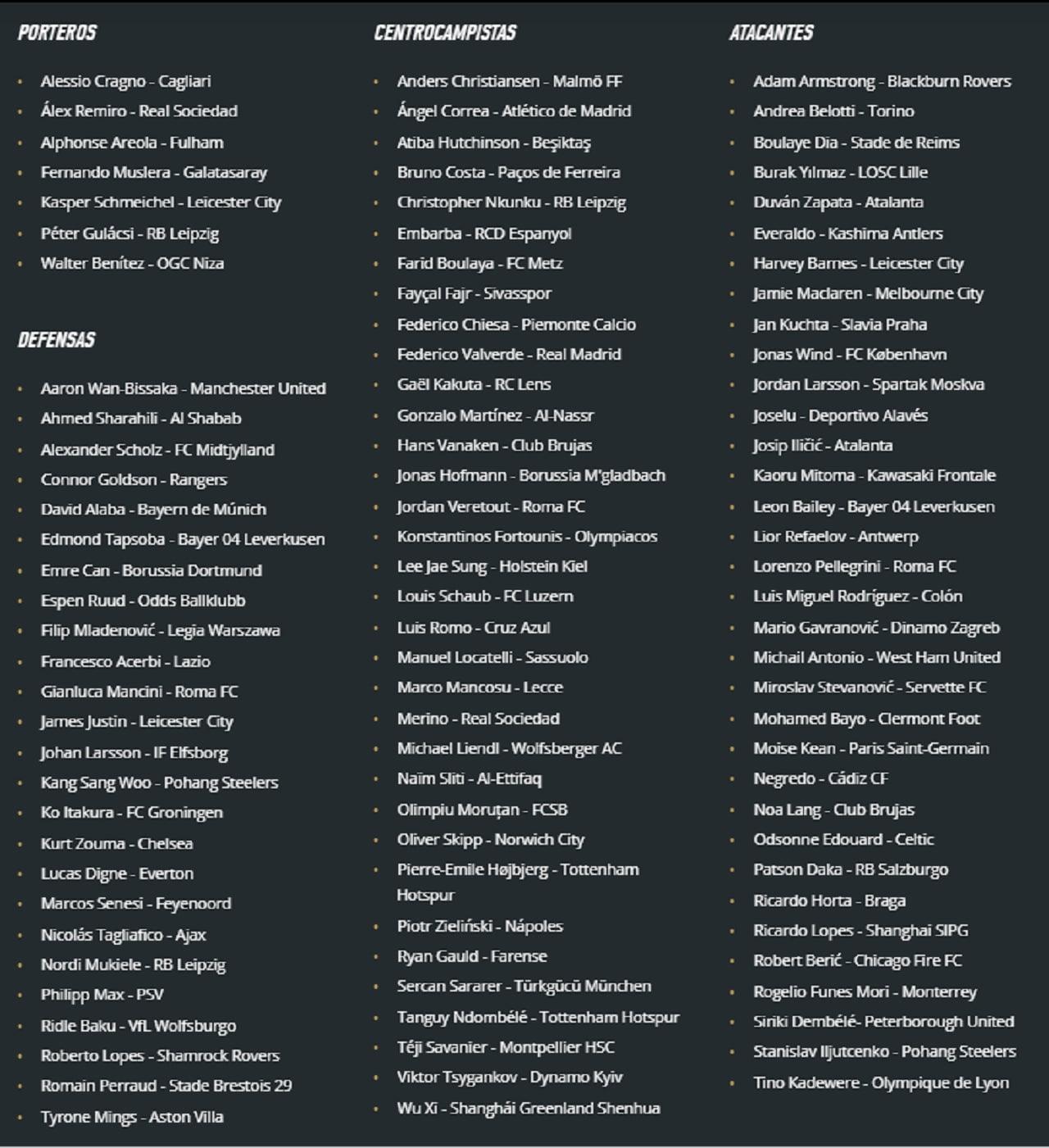 Nominados TOTS de la Comunidad FIFA 21