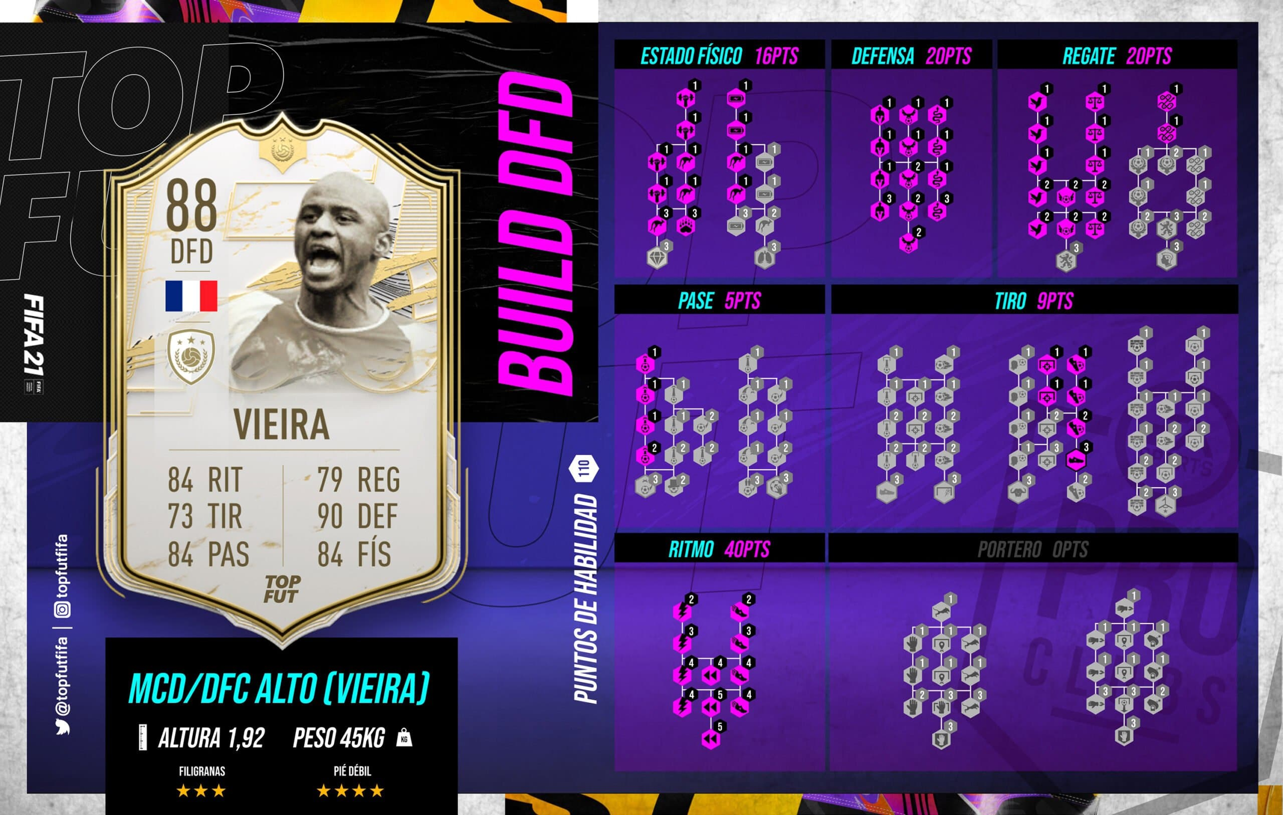 Build DFD Clubes Pro FIFA 21