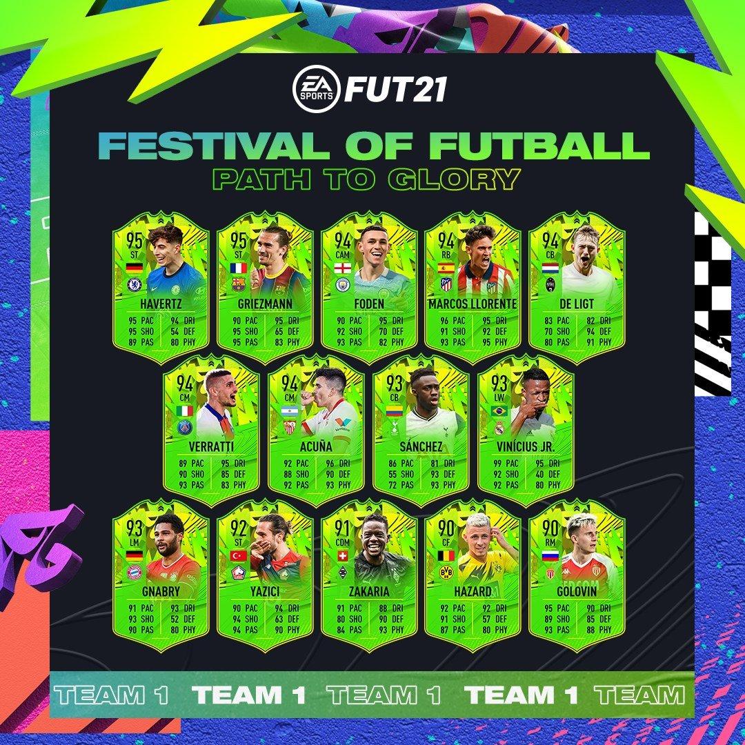 Festival of FUTball FIFA 21 Equipo 1