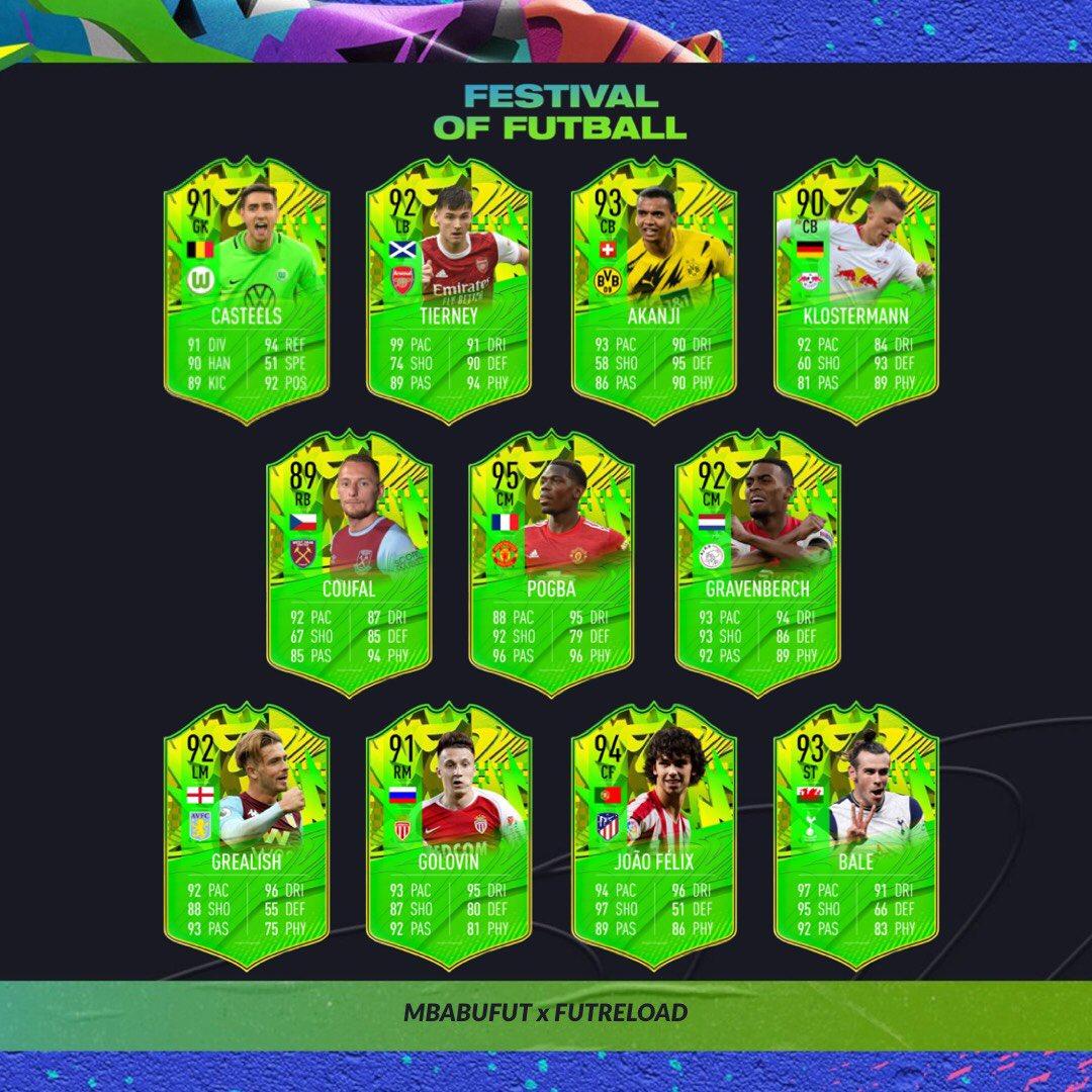 Prediccion Festival of FUTball FIFA 21