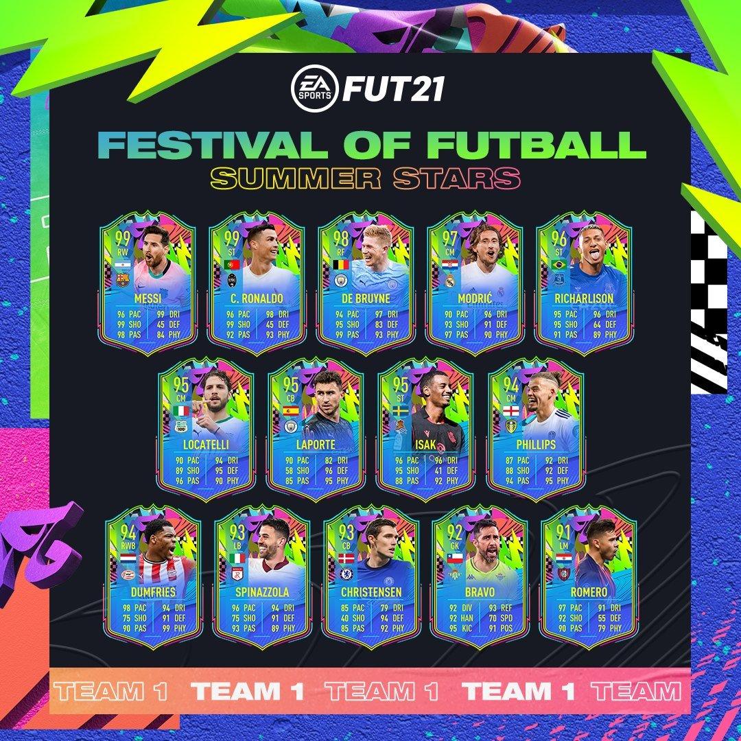 Equipo 1 Summer Stars FIFA 21