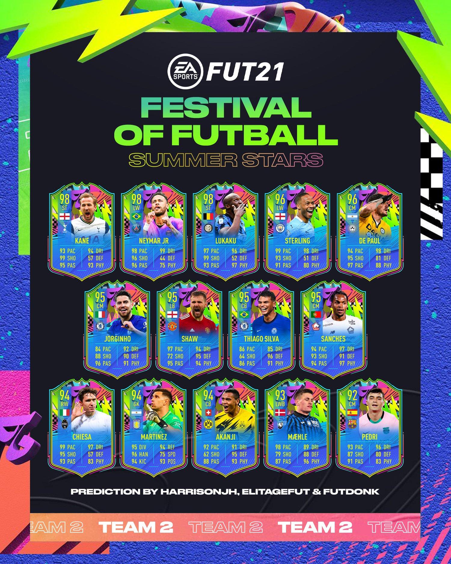 Prediccion Equipo 2 Summer Stars FIFA 21