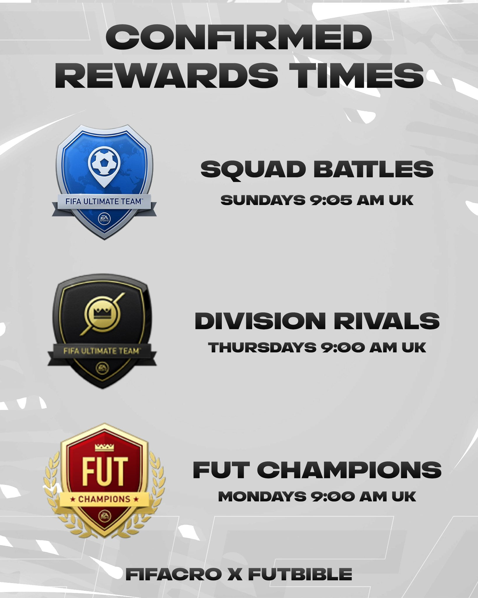 Horario Recompensas FIFA 22