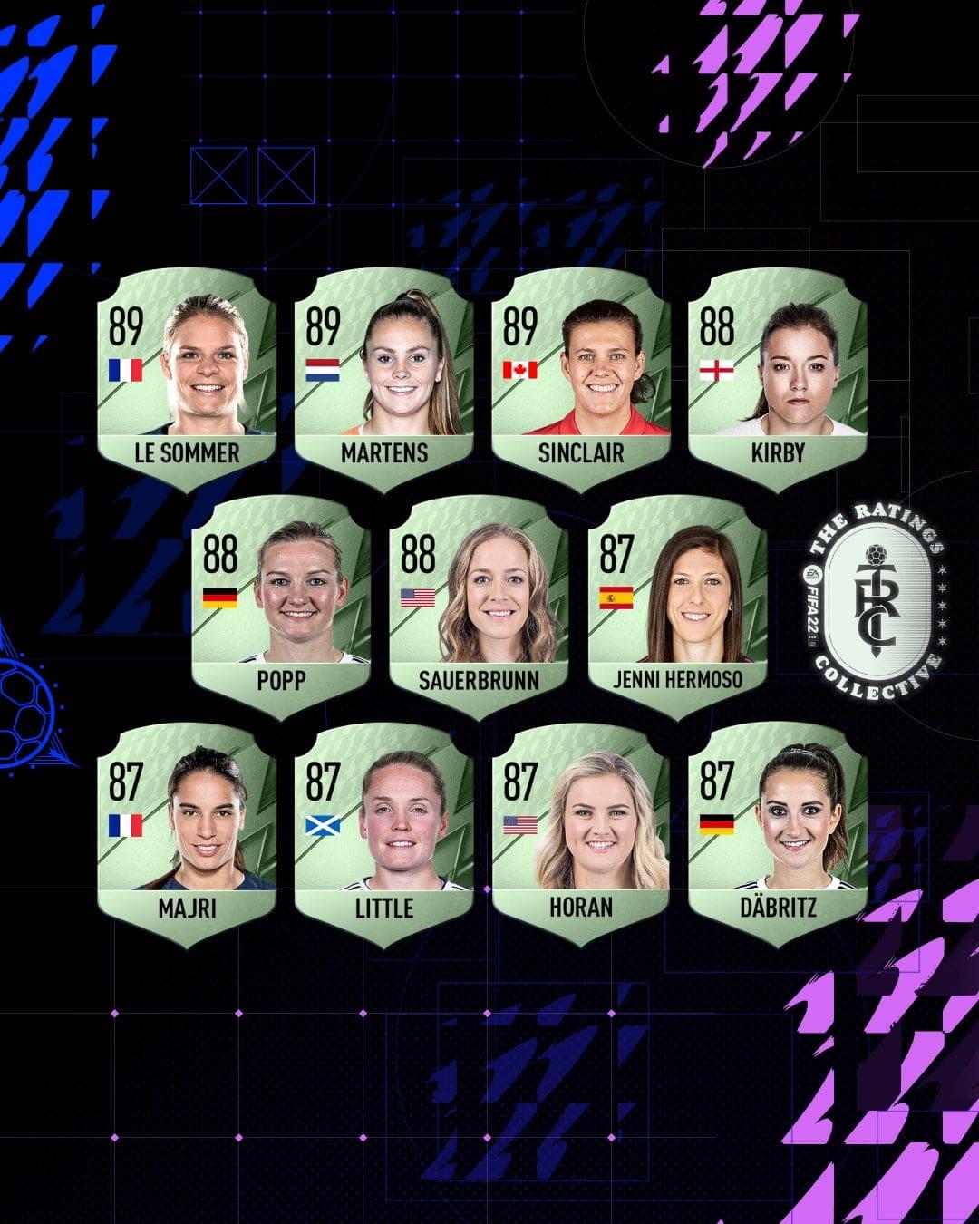 Mejores Jugadoras FIFA 22 89 - 87