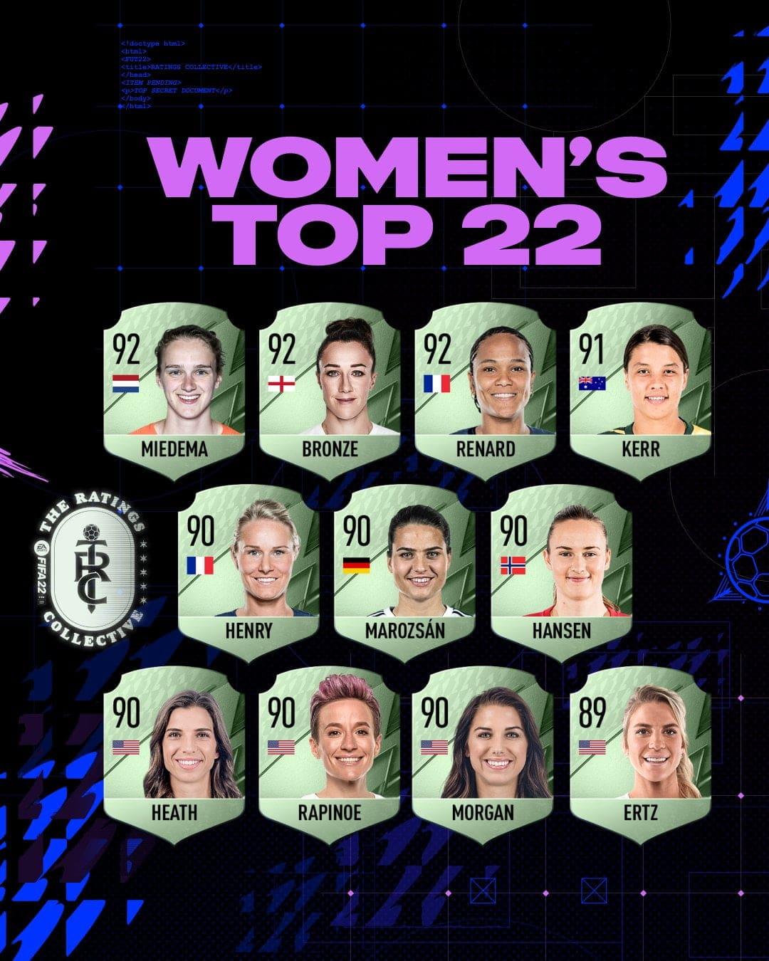 Mejores Jugadoras FIFA 22 92 - 89